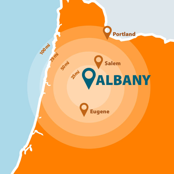 Map of Albany in relation to other major cities in Oregon